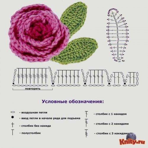 Схема вязания розочки крючком маленькую