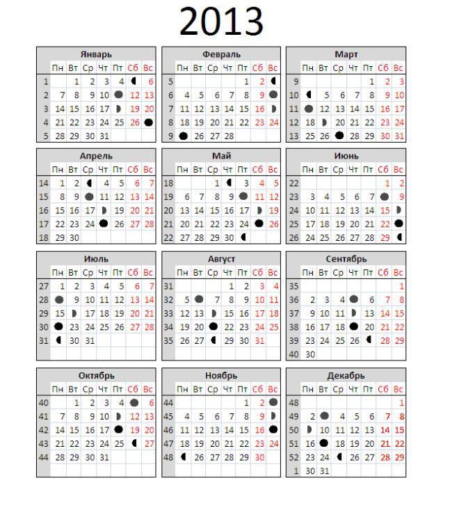 Календарь стрижек лунный апрель 2017-2018
