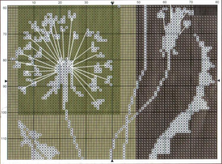 Схемы вышивки бисером одуванчики 74