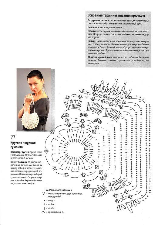 Вязаные сумки крючком для девочки схемы и описание