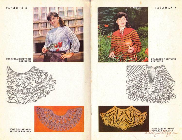 Вязание спицами. курс по вязанию