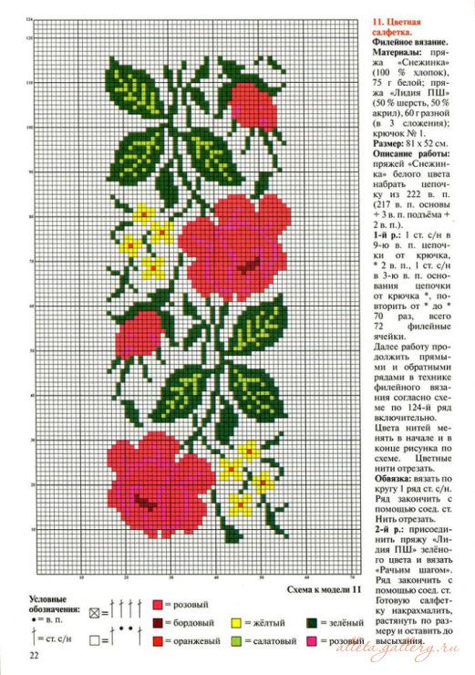 Схема вязания цветных рисунков
