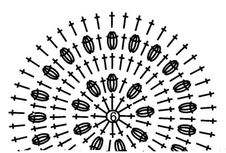 Вязание крючком берета из пышных столбиков крючком