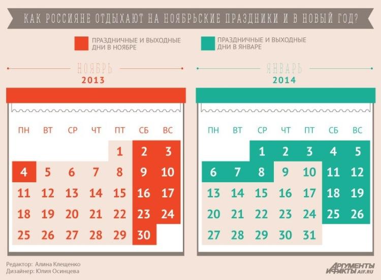 Сколько отдыхает россия на ноябрьские праздники