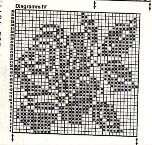 Филейное вязание роз крючком схемы 64