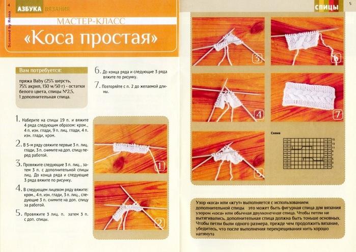 Мастер класс узоры для вязания на спицах