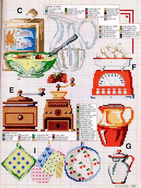 Кухня схема вышивки 70