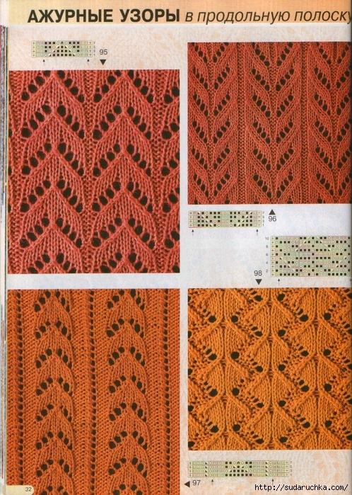 Ажурные узоры для вязания на спицах