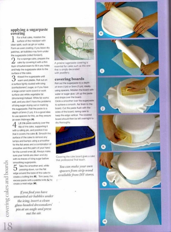 Торты из мастики своими руками для начинающих пошаговое